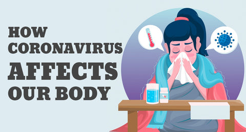 HOW CORONAVIRUS AFFECTS OUR BODY
