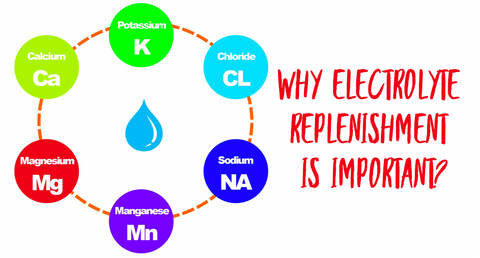 WHY ELECTROLYTE REPLENISHMENT IS IMPORTANT?