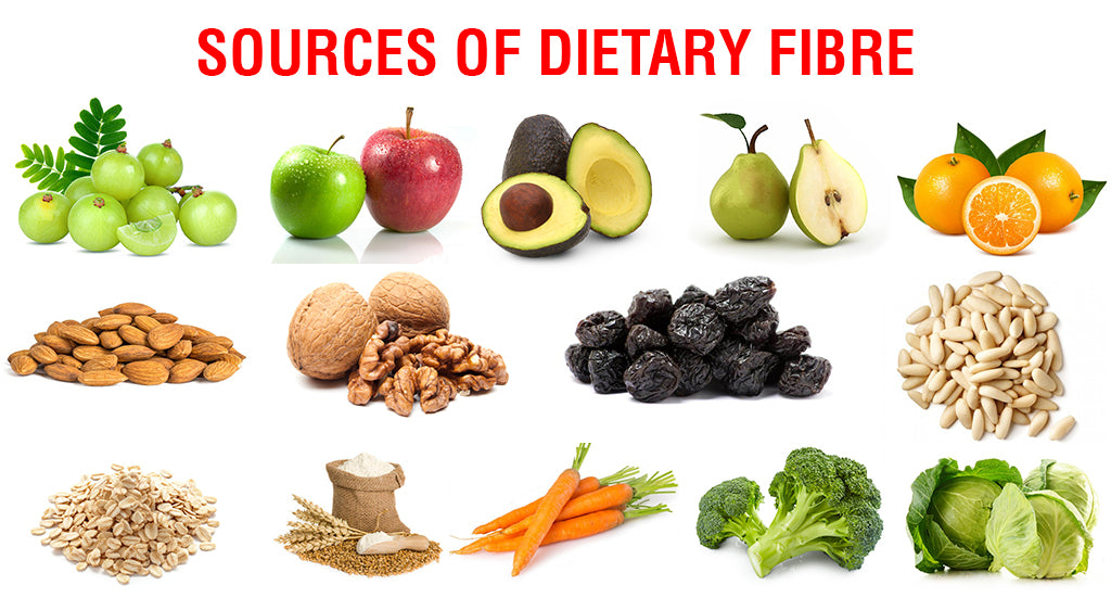 Source of dietry fibre