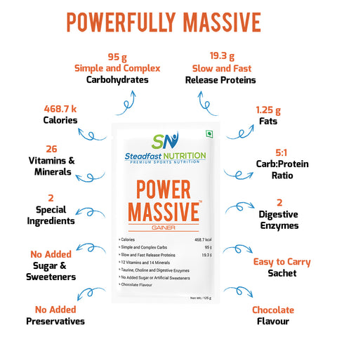 POWER MASSIVE