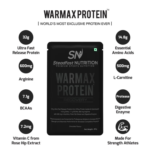 Steadfast Warmax Protein