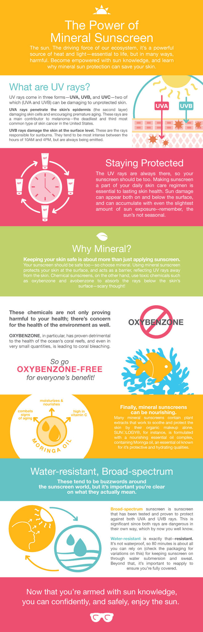 why mineral sunscreen