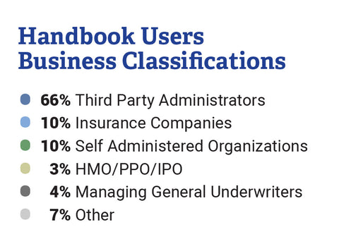 imagae showing percentages of the Handbook Users Business Classifications