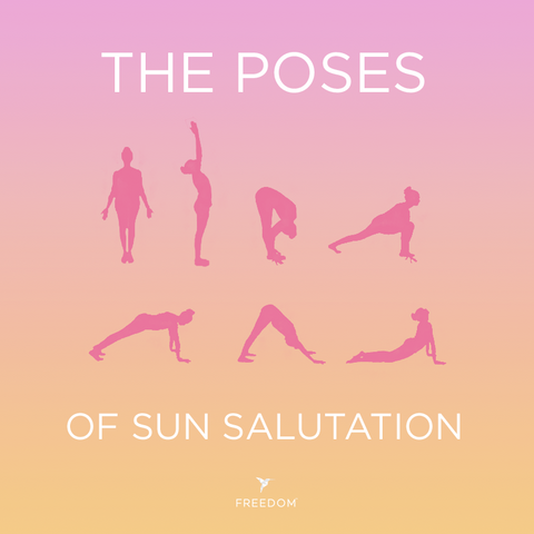 The Poses of Sun Salutation