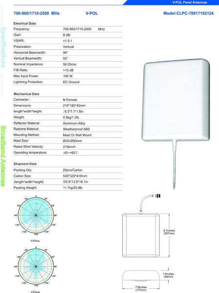 Wall Mount Wide Band Cell Panel