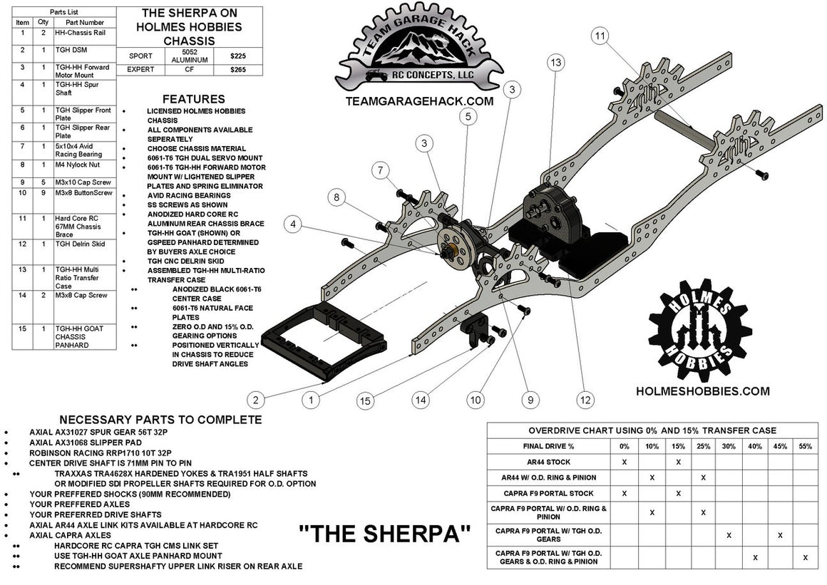 TGH-HH SHERPA CHASSIS KIT