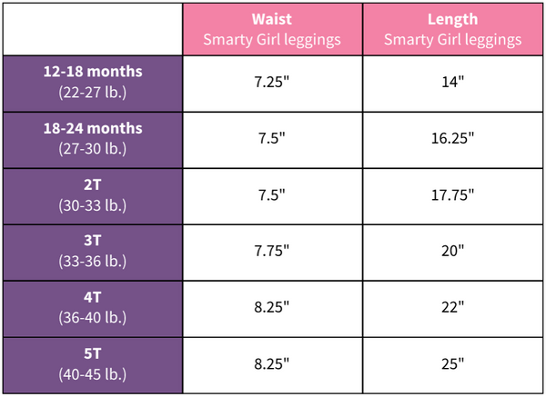 Smarty Girl Size Chart