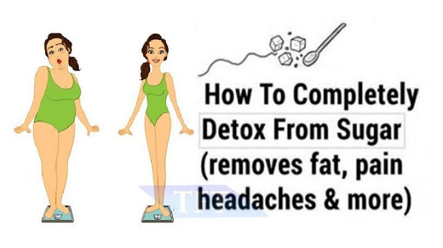 Reset Your Mind & Body & Detox from Sugar In 10 Days