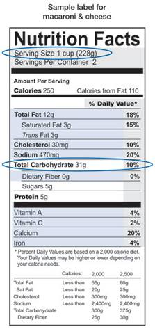 estimate about how many carbs you're eating