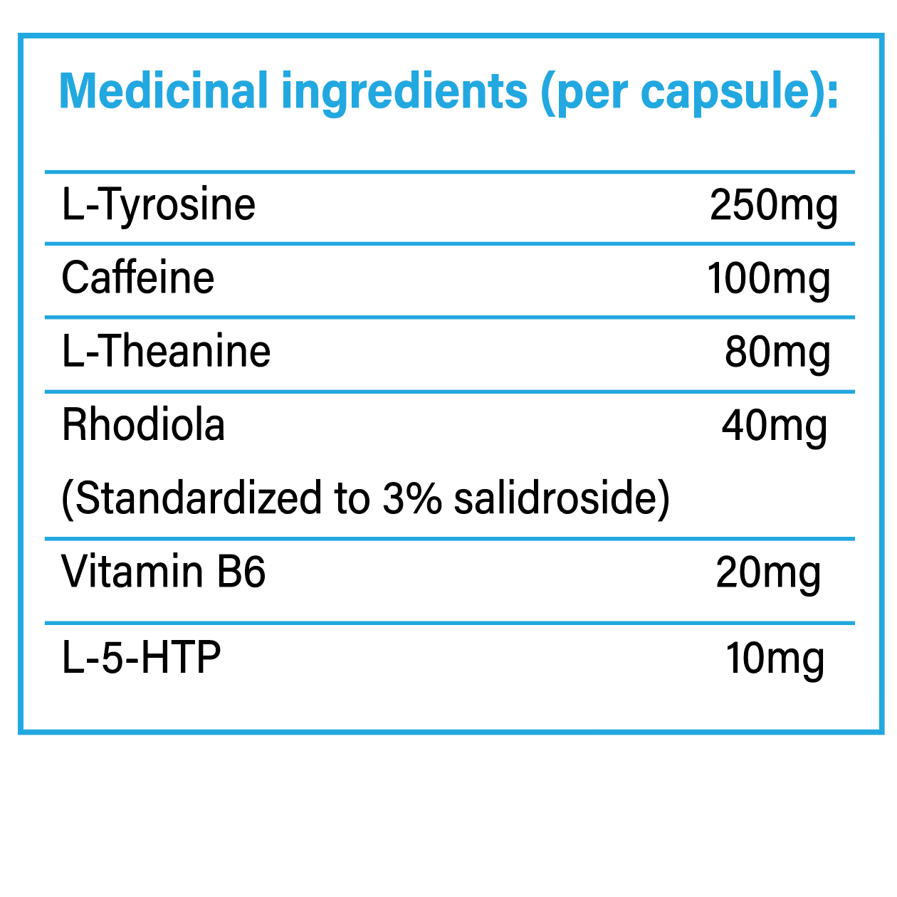 Indezone Ingredients