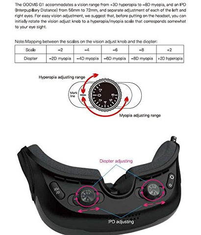 f2714e76aed GOOVIS Virtual Reality Travel 3D Theater VR Glasses – Laughing ...