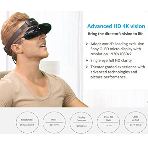 GOOVIS Virtual Reality Travel 3D Theater VR Glasses