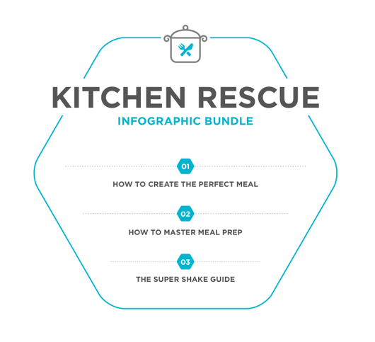Kitchen Rescue Program Bundle