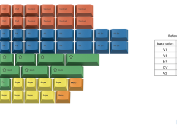 [Group buy] GMK RGBYK Add-on Kit-zFrontier