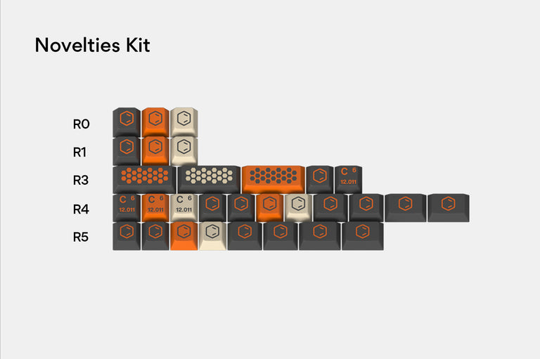 [In Stock] Random Keycap Kits Vol.2-zFrontier