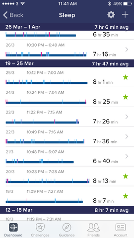Fitbit charge 2 sleep patterns