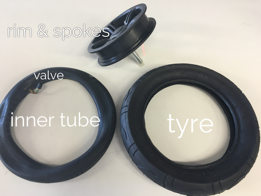 What's the difference between air tyres and EVA? - Global Baby