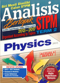 Analisis Bertopik STPM (Physics) Term 2
