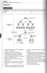 Learning Through Diagrams SPM (Biology)