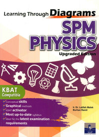 Learning Through Diagrams SPM (Physics)