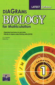 Diagrams (Biology) For Matriculation Semester 1