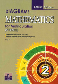 Diagrams (Mathematics) For Matriculation (Science) Semester 2