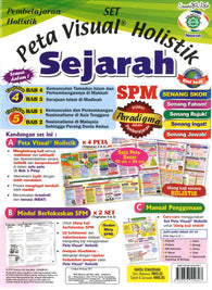 Peta Visual Holistik SPM (Sejarah)