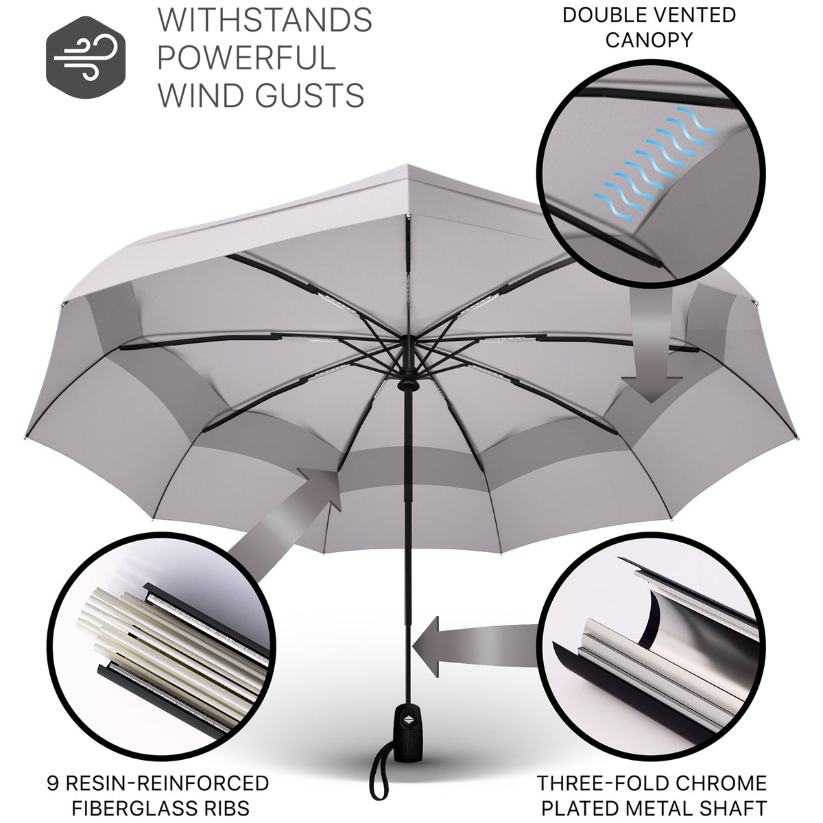 Windproof Travel Umbrella - Compact, Automatic, Grey
