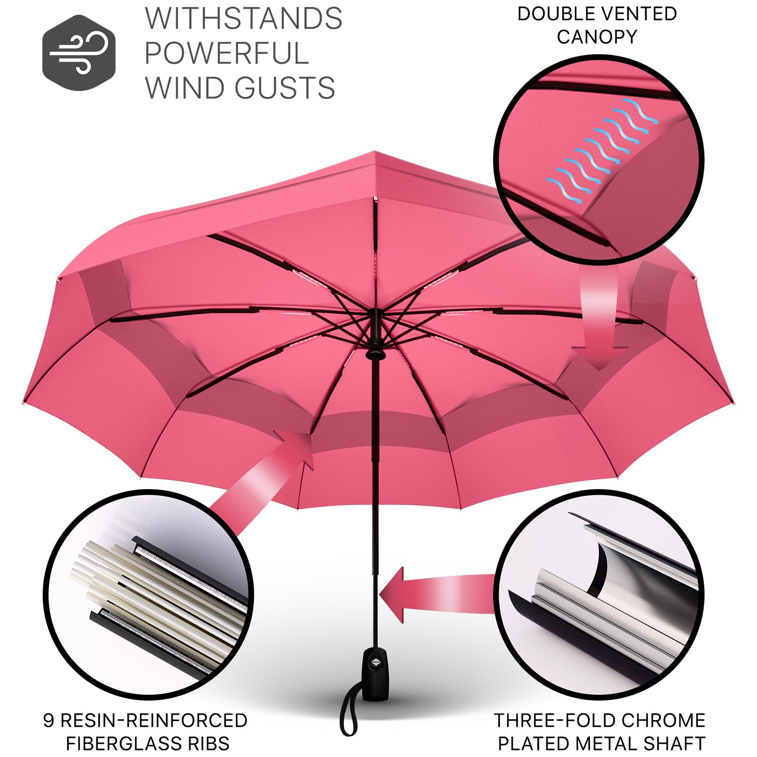 Windproof Travel Umbrella - Compact, Automatic, Pink