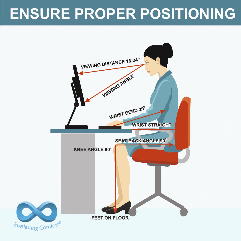 correct position during work
