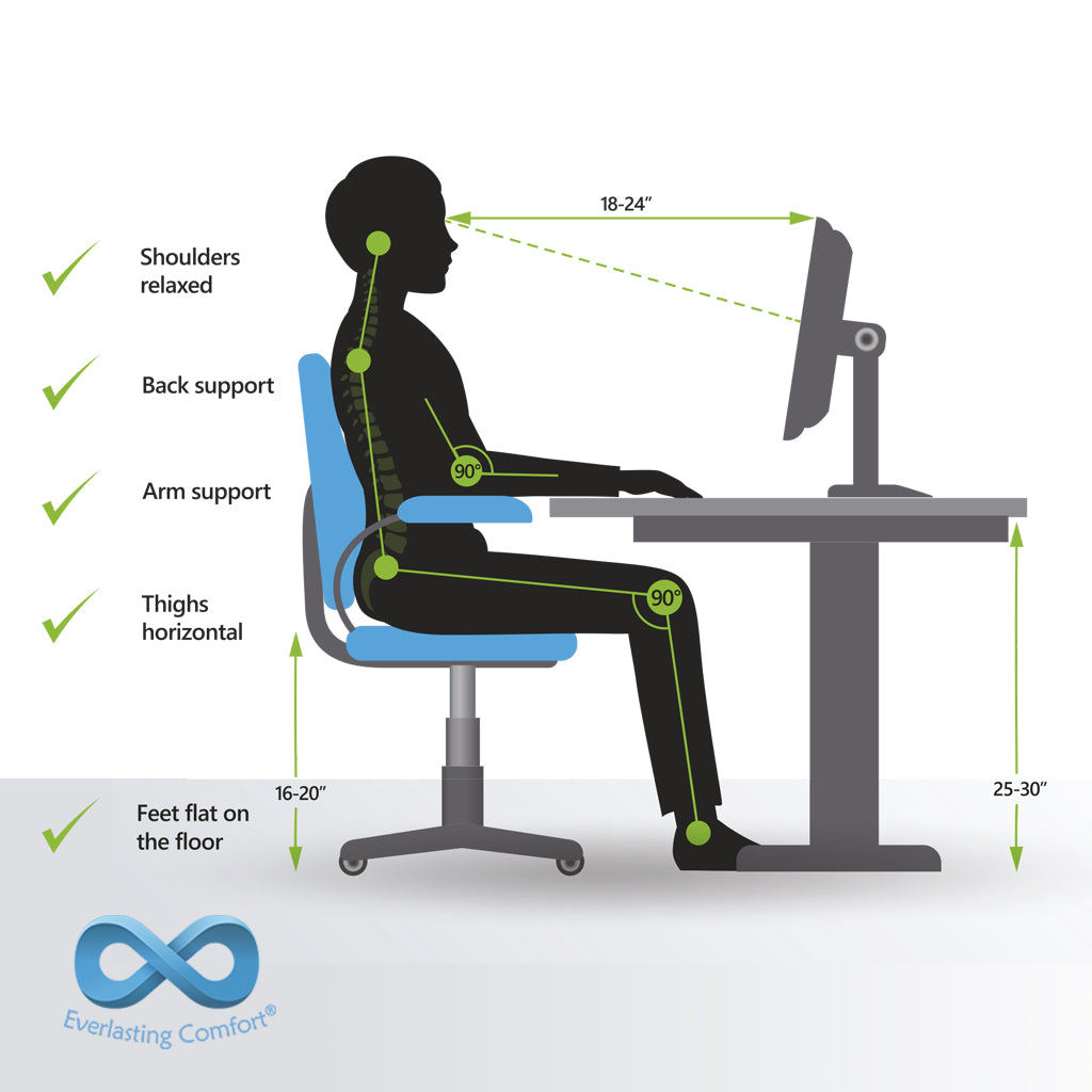 proper body position during work