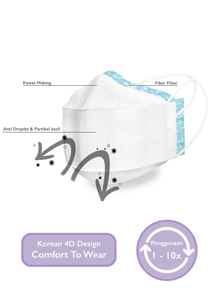 Q95 Disposable Face Mask - HIJAB - White - Bundling