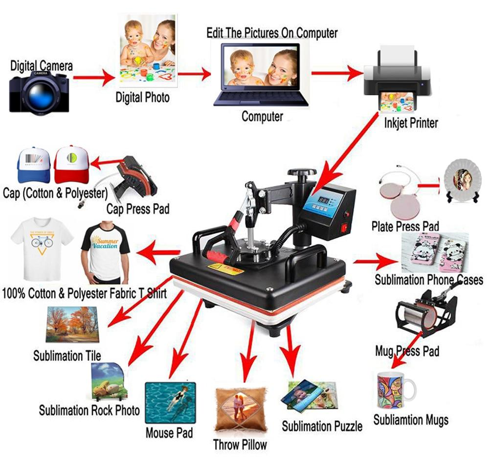 8-in-1 Print-Transfer Machine (for Mug, Cap, T shirt, Phone Cases, Plate, Bags & More)