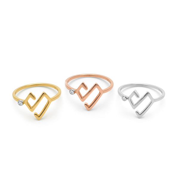 Know-your series: yellow, rose and white gold