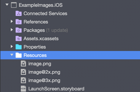 iOs's image resource structure