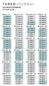 THRED Drop In - 52 Week New Testament Reading Plan