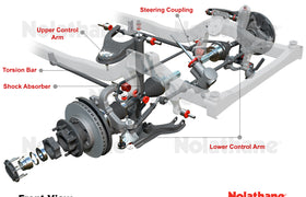 Nolathane - Toyota Landcruiser 100 Series - Front Steering Rack and Pinion Bushing