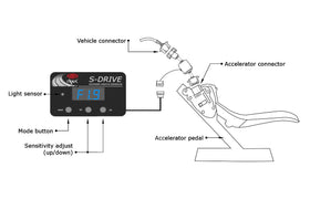 S-Drive Toyota Fortuner 2015 ONWARDS Throttle Controller