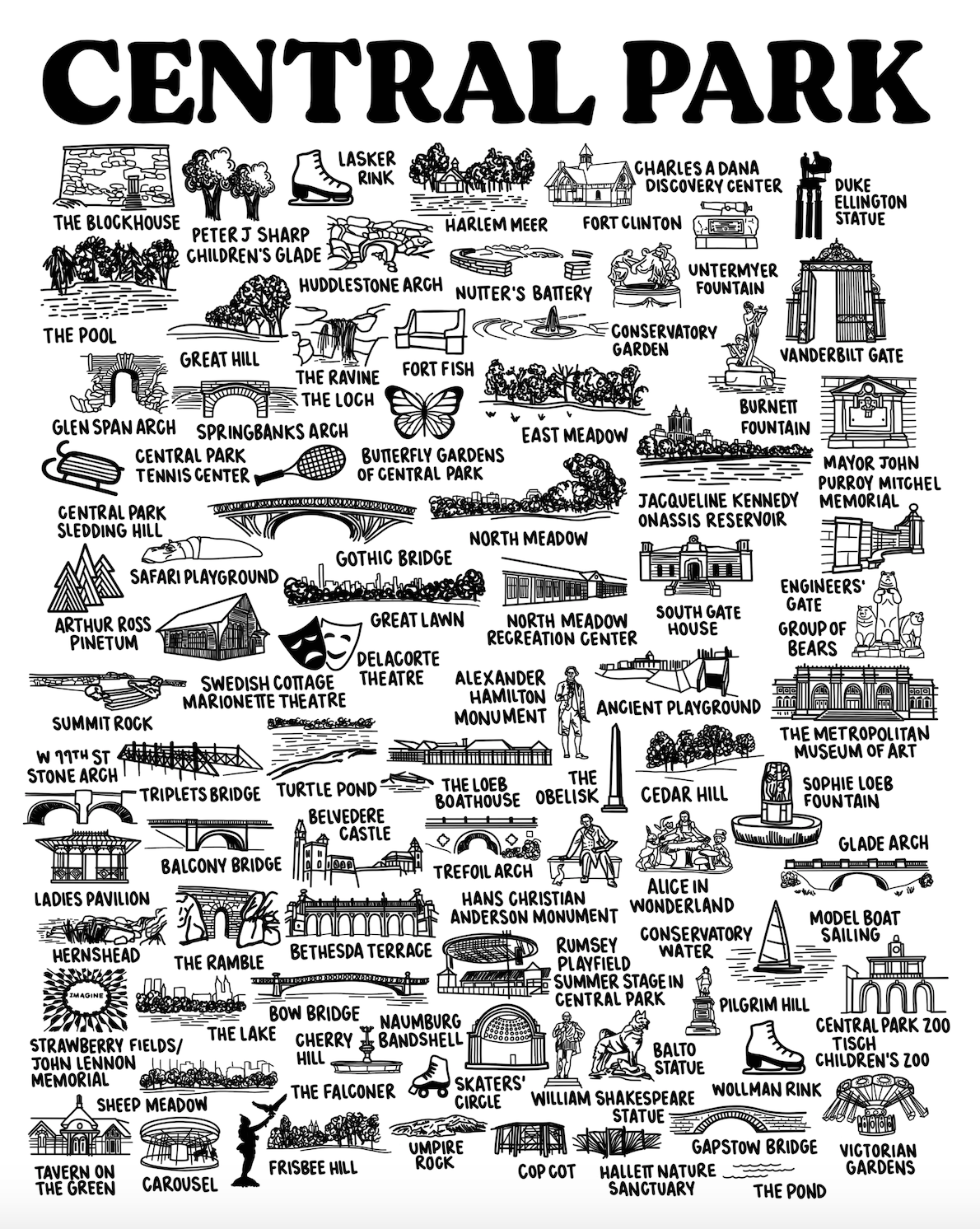 Central Park Map Print Black and White