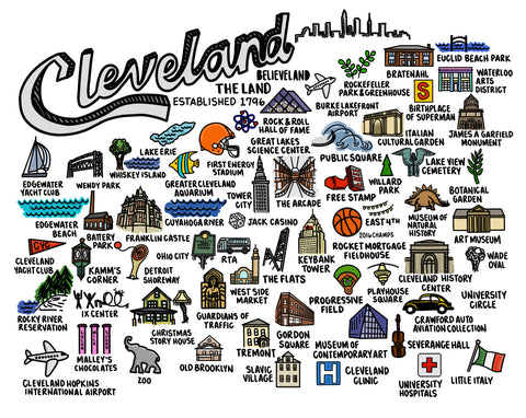 Cleveland Color Map Print