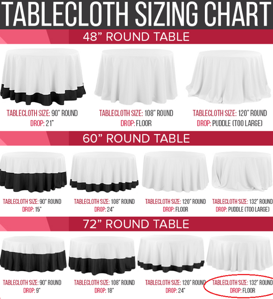 "Table Linens - 132"" Round Renal Drop Chart"