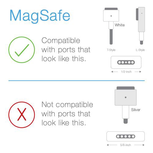 Apple 60W MagSafe Power Adapter (2006 - 2012 MacBook Pro and MacBook)
