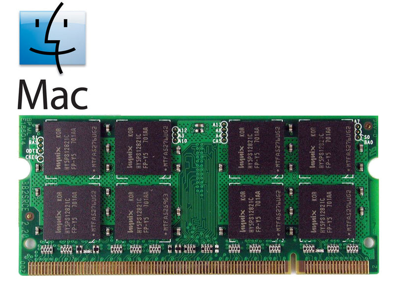 32GB (4x8GB) Memory Upgrade