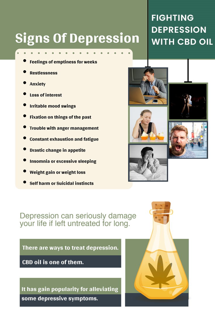 Fighting Depression With CBD Oil