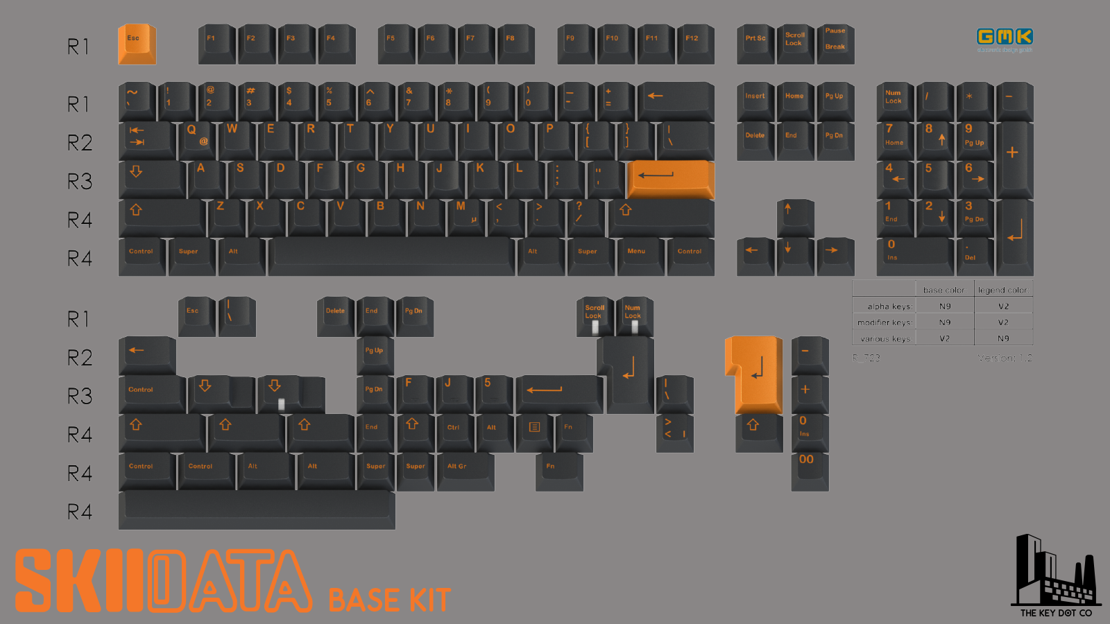 GMK SkIIdata Base
