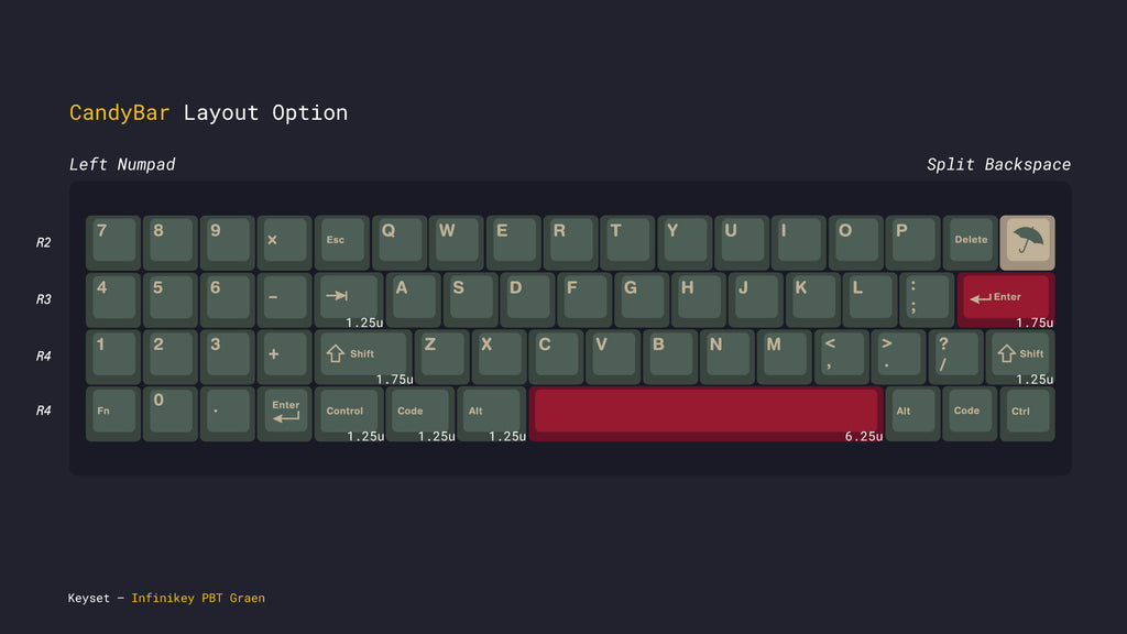 Candybar keyboard layout with left numpad