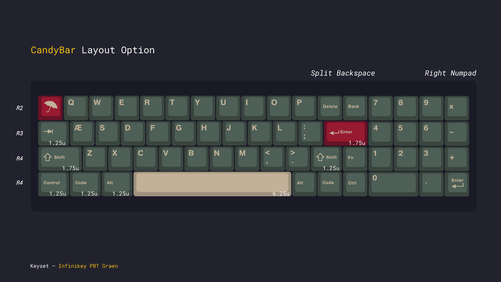Candybar keyboard layout