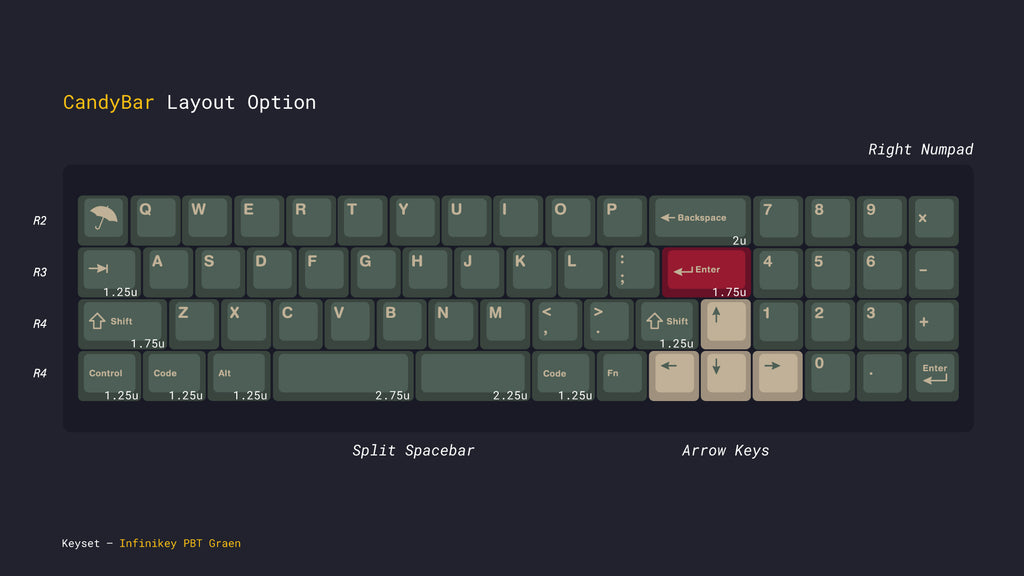 Candybar keyboard layout with right numpad and split spacebar
