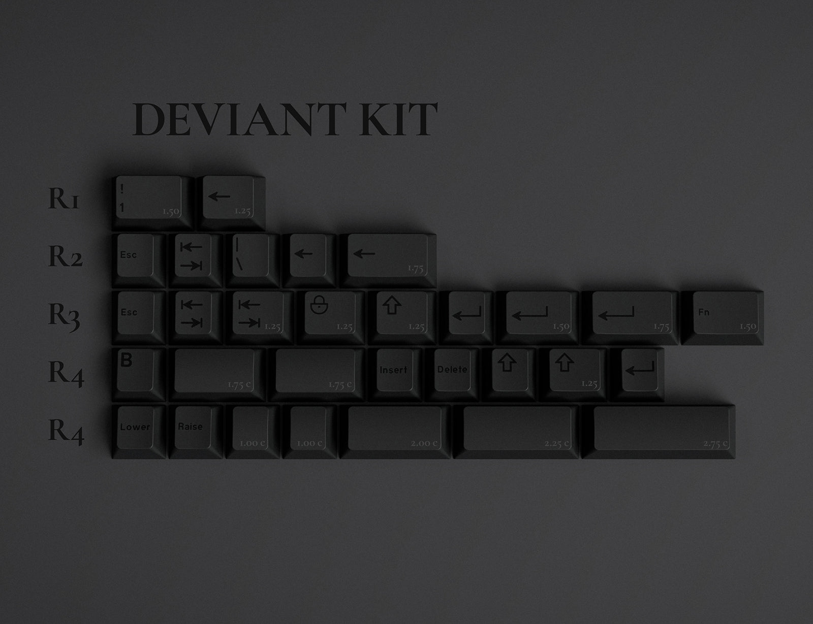 GMK Dark deviant kit