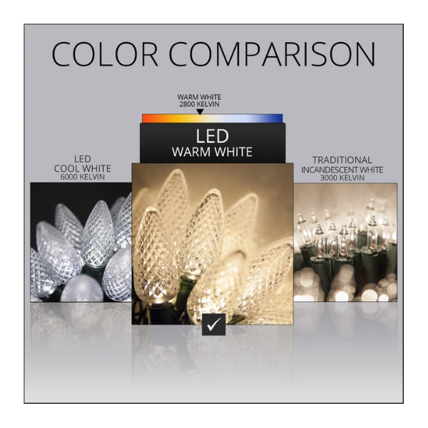 A comparison showing the C9 Warm White lights compared to traditional incandescent vs Cool White bulbs.